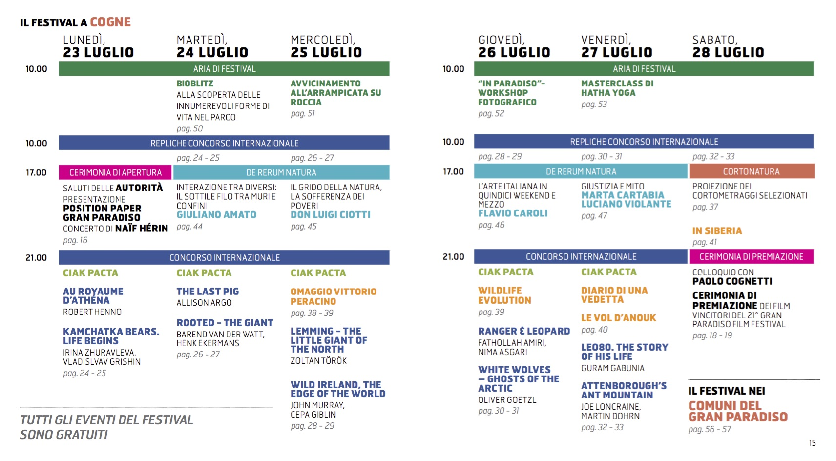 GPFF21 Programma Cogne